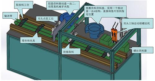 风扇吊架装配自动化线方案